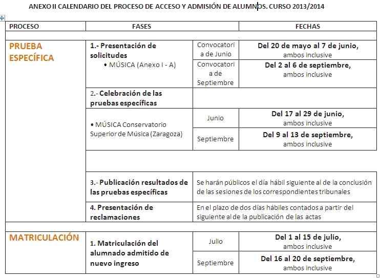 Matriculación_2013_14