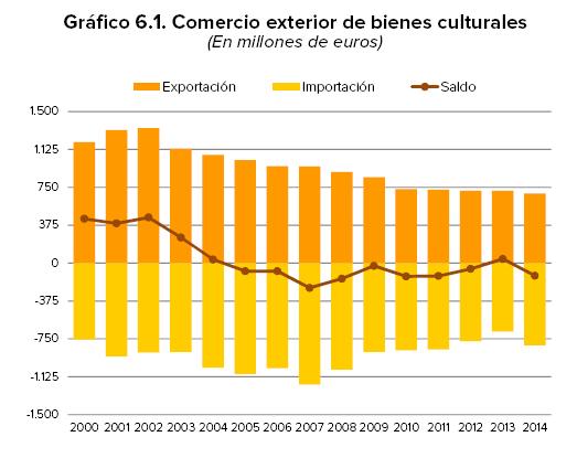 COMERCIO_EXTERIOR_CULTURA