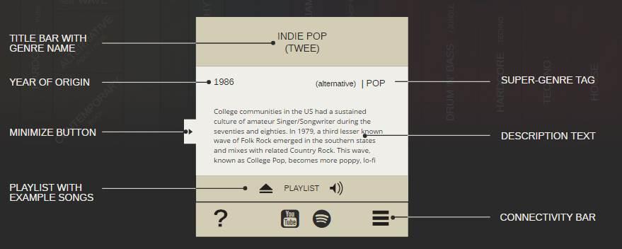 musicmap_2