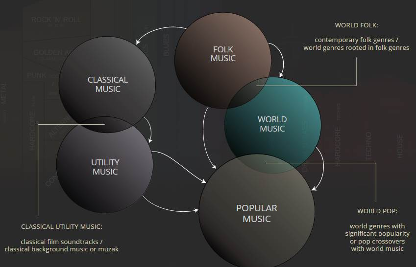 musicmap_3