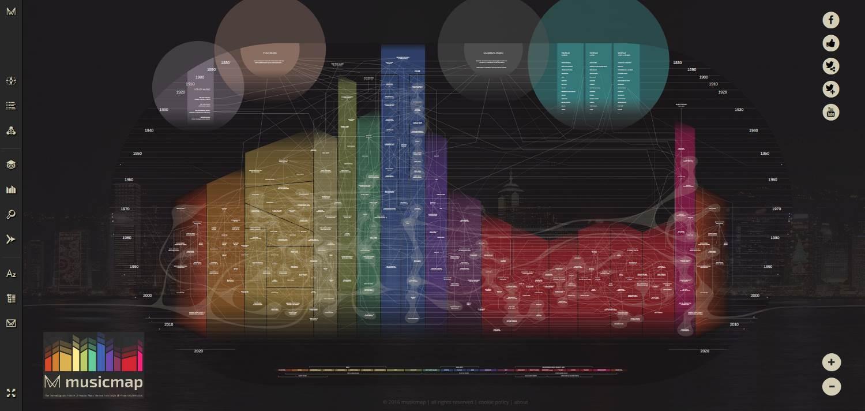 musicmap_web